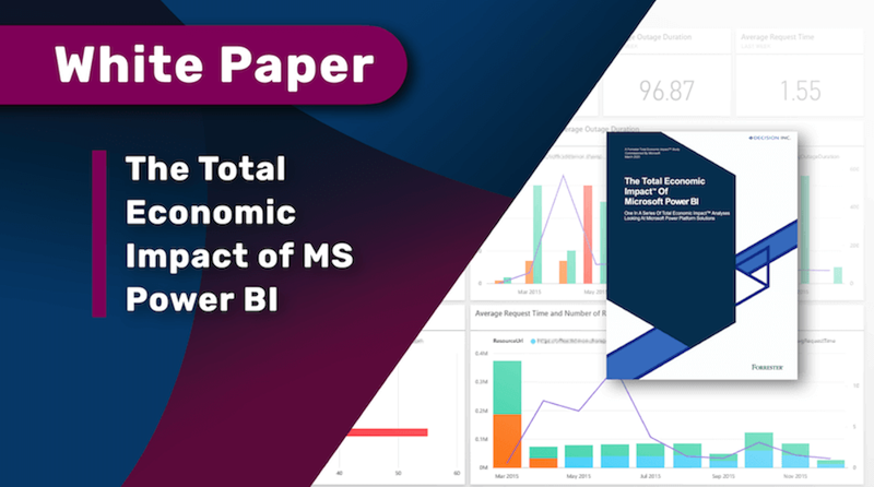The Total Economic Impact of Microsoft Power BI