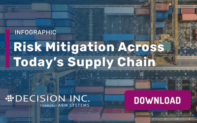 Risk Mitigation Across Today's Supply Chain